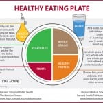 USDA MyPlate vs Harvard Healthy Plate
